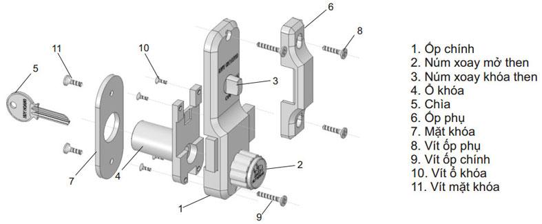 Cấu tạo phụ kiện khóa tay nắm B52